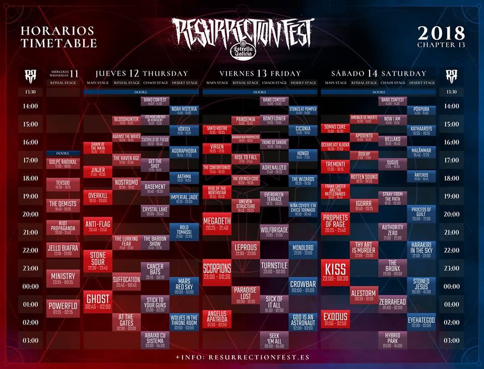 Resurrection Fest 2018 | Cartel, grupos, entradas, abonos, horarios y ubicación